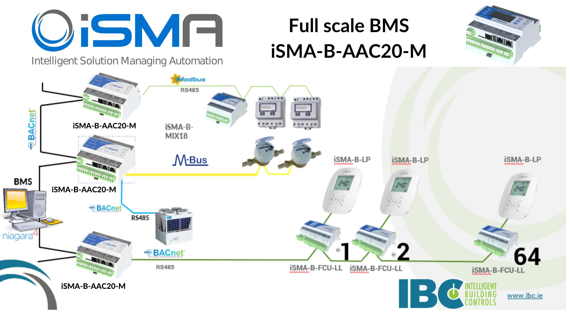 isma-b-aac20-m full scale bms