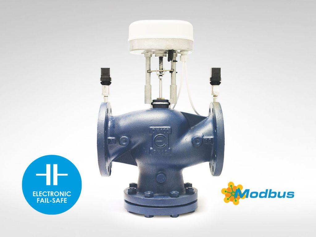 control valve controlli