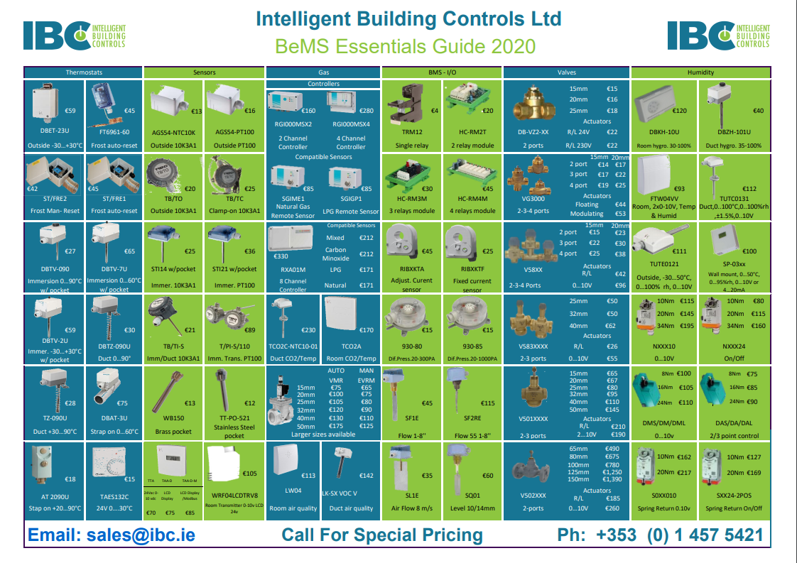 Intelligent Building Controls BEMS Essentials Guide 2020